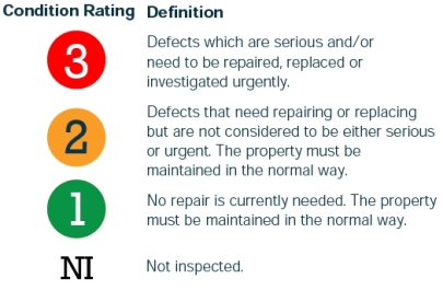 hbr-cond-rating1